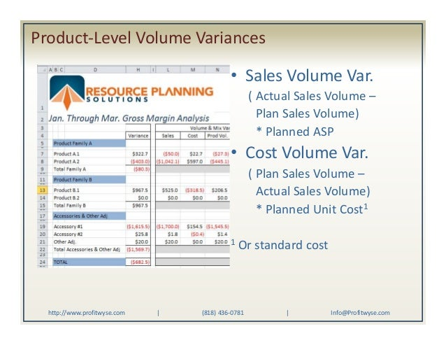 Generating effective gross margin analysis 16 productlevel volume pronofoot35fo Image collections