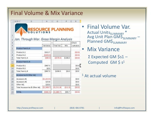 Generating effective gross margin analysis 17 final volume mix pronofoot35fo Image collections