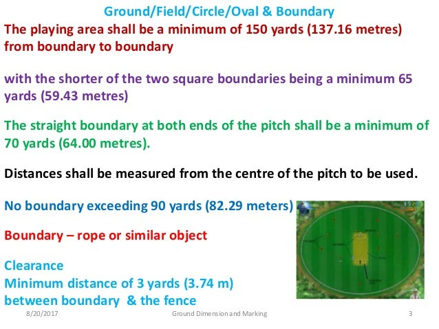 Cricket Ground Dimension And Marking