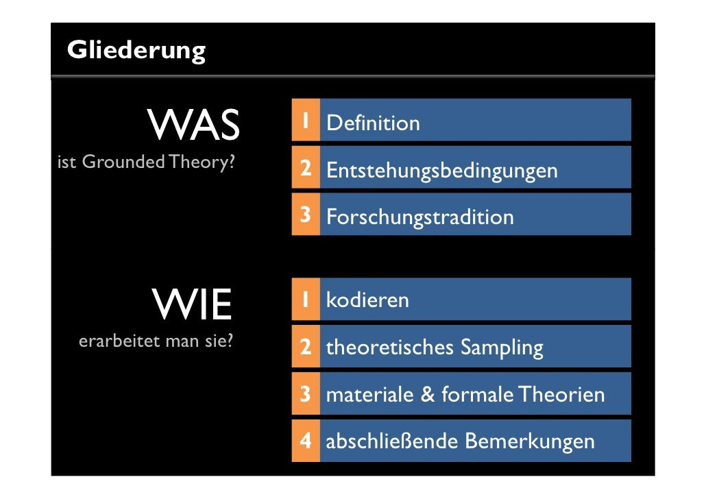 how to tell if grounded theory