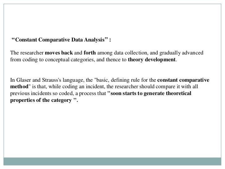 ''Constant Comparative Data Analysis'' :The researcher moves back and forth among data collection, and gradually advancedf...