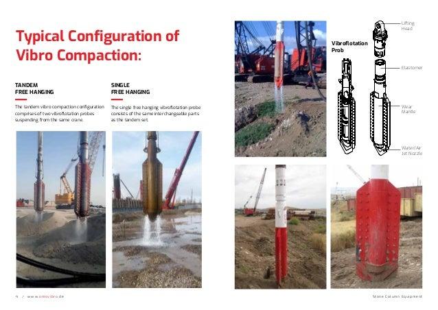 Ground Improvement Techniques Slide 3