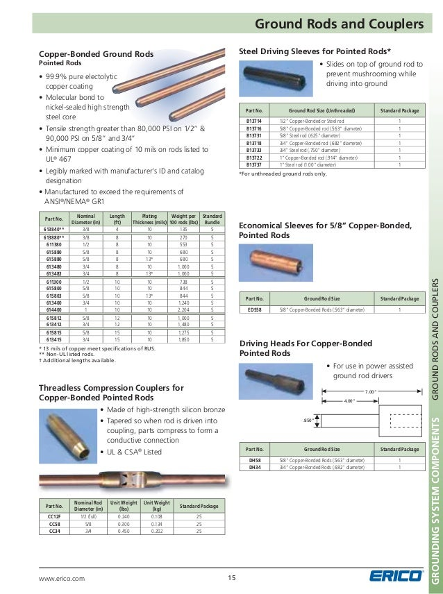 Ground Rods ...  sc 1 st  SlideShare : sectional ground rod - Sectionals, Sofas & Couches