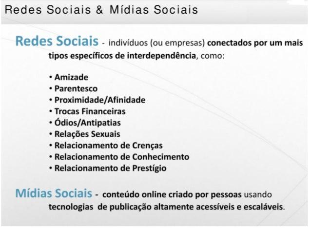 planejamento para ação em redes sociais  P O S T  Pessoas  Estratégia  Objetivos  Tecnologia