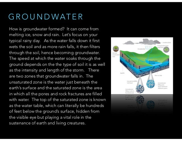 G R O U N D WAT E R How is groundwater formed? It can come from melting ice, snow and rain. Let's focus on your typical ra...