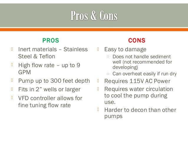 Using Groundwater Sampling Pumps
