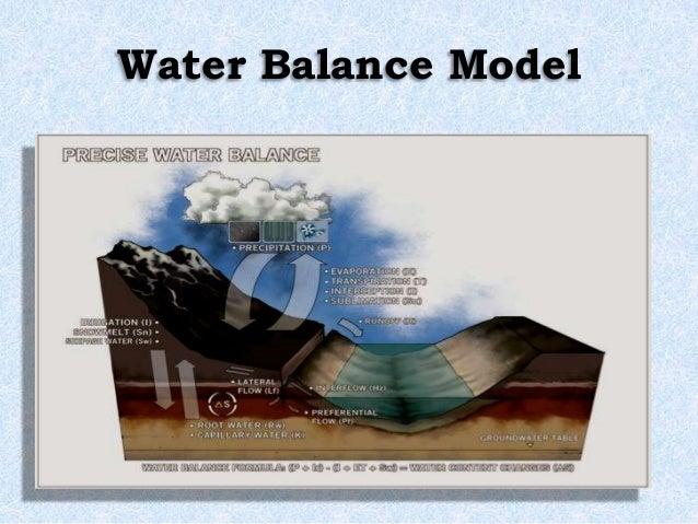 Water Balance Model