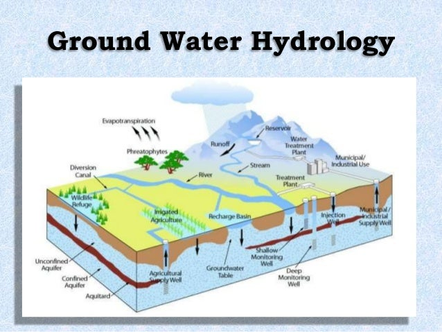 Is Water Considered A Natural Resource