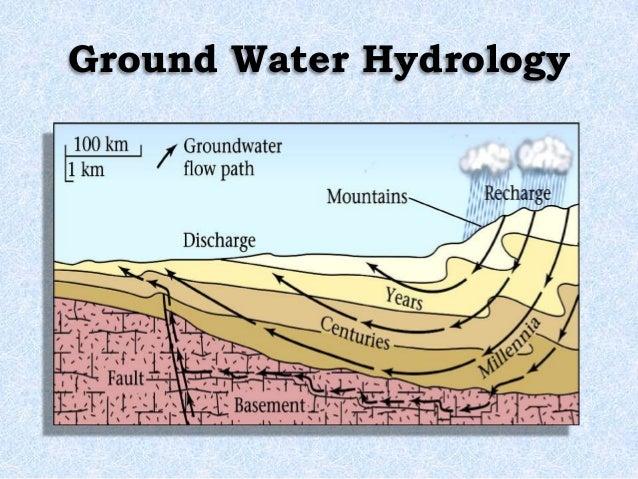 Ground Water Hydrology