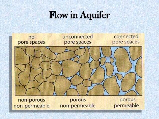 Flow in Aquifer