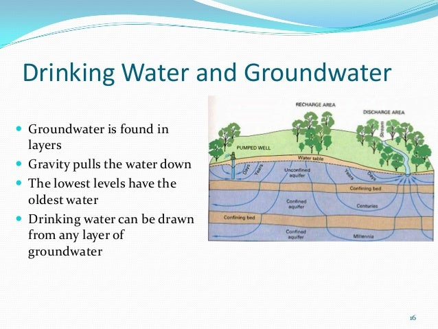 economic analkysis groundwater development On-going support to the river, groundwater and water management committees will be provided by the independent advisory committee and its supporting inter-agency working group to ensure credible socio-economic analysis is generated.