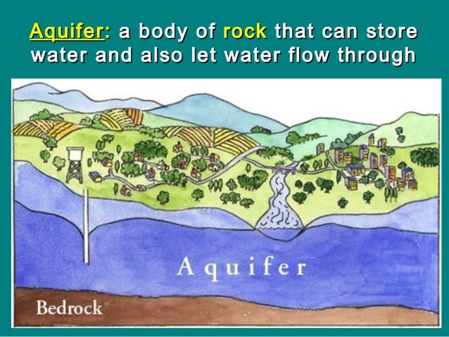 Anaquiferis an underground layer of water- bearing permeable rock, rock fractures or unconsolidated materials (gravel, s...