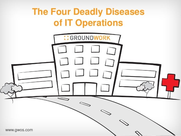 The Four Deadly Diseases of IT Operations www.gwos.com