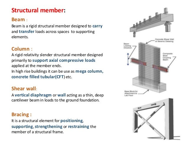 Structure Technology And Materials Of Highrise Buildings