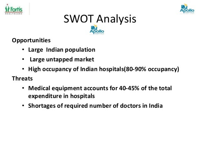 apollo hospitals swot Yiaco medical co (yiaco) - financial and strategic swot analysis review.