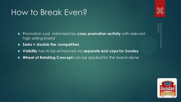 How to Break Even?  Promotion cost minimized by cross promotion activity with relevant high selling brand  Sales = doubl...