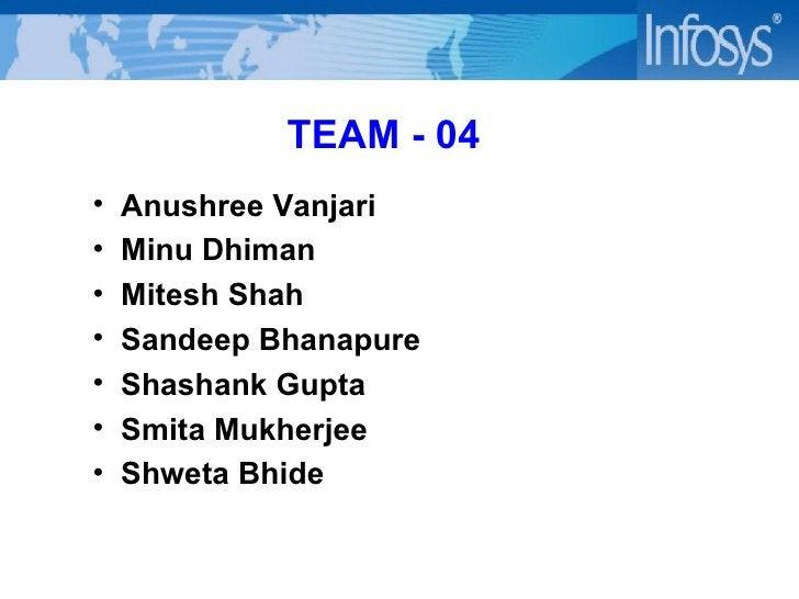 TEAM - 04 <ul><li>Anushree Vanjari </li></ul><ul><li>Minu Dhiman </li></ul><ul><li>Mitesh Shah </li></ul><ul><li>Sandeep B...