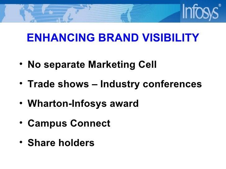 ENHANCING BRAND VISIBILITY <ul><li>No separate Marketing Cell </li></ul><ul><li>Trade shows – Industry conferences </li></...