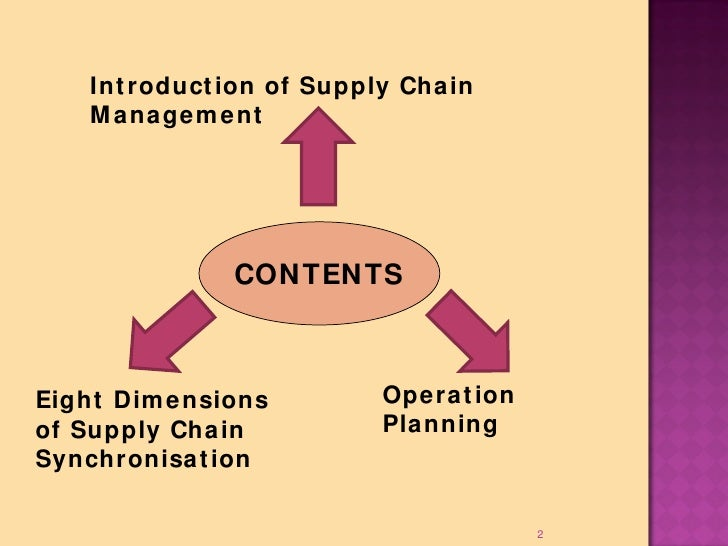 Group 4 Supply Chain Synchronisation For Effective ...