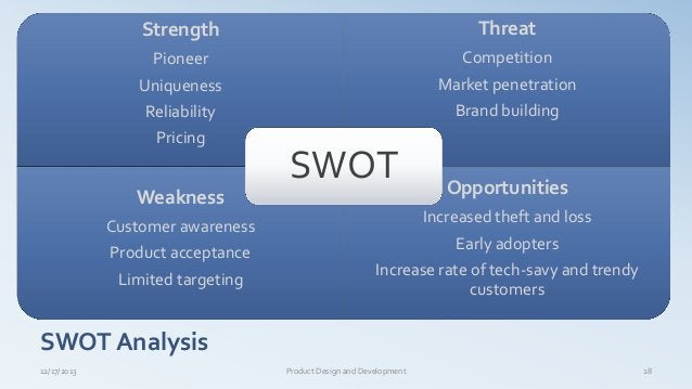 SWOT Analysis Strength Pioneer Uniqueness Reliability Pricing Threat Competition Market penetration Brand building Weaknes...