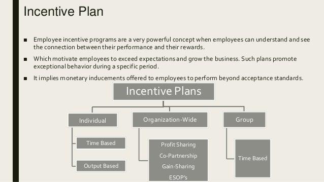 management incentive plan Compensation Management and Job Evaluation