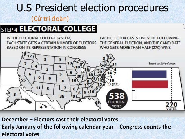 an analysis of the election process in the united states Elections in the united states are held for the restriction and extension of voting rights to different groups has been a contested process throughout united.