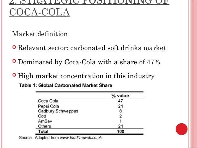 Coca-Cola Co Current Ratio (Quarterly)