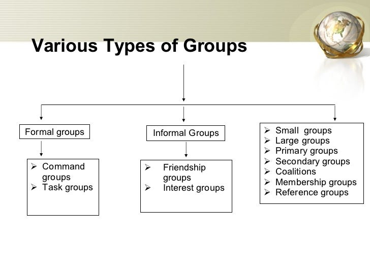 nature of informal group Nature of the groups and group behaviour posted on june 5, 2015 june 20,  group dynamics are related in both informal and formal groups of all types.