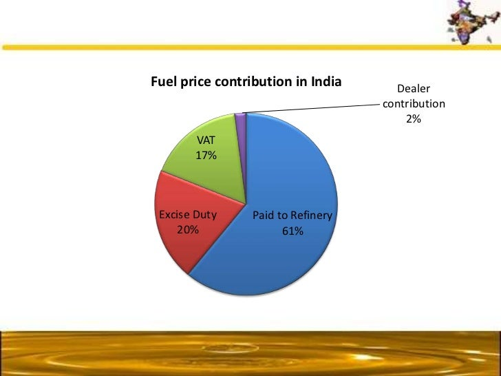 Fuel Price Hike In India