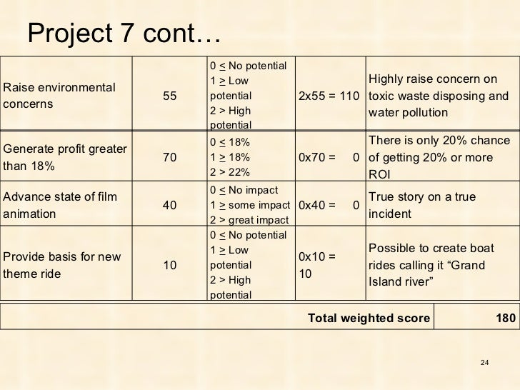 film priortisation Subject: vinyl acetate council comments cic prioritization vinyl acetate   industrial end-user: eg printer, manufacturer of finished film .