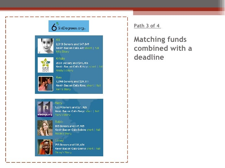 Path 3 of 4  Matching funds  combined with a deadline
