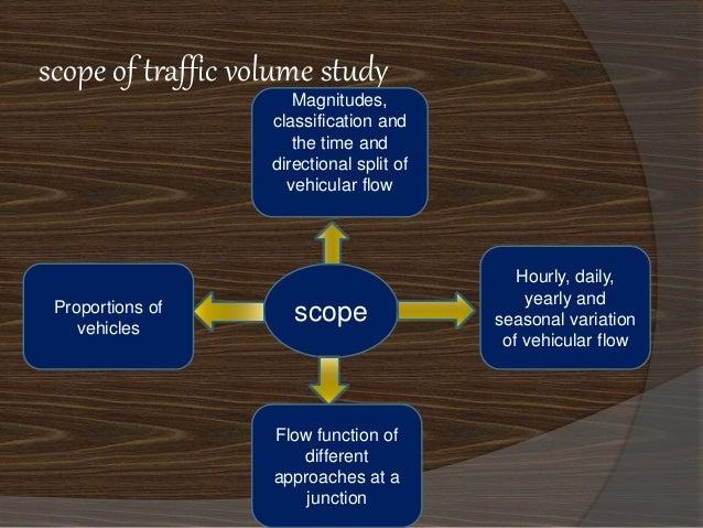 traffic volume studies - altafrehman