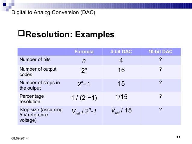 how to make a digital analog converter