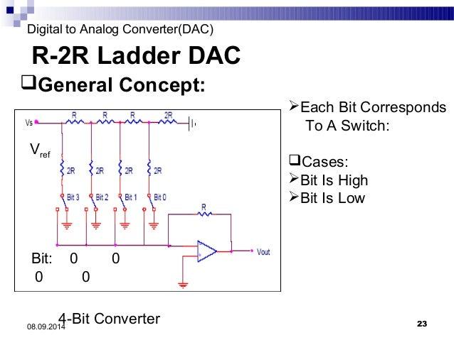 r 2r ladder dac circuit diagram wiring diagram RC Circuit r 2r ladder dac circuit diagram