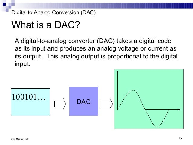 A/D Converters (ADC)