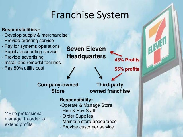 Seven eleven japan co supply chain drivers