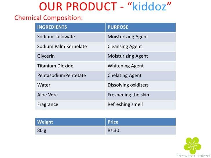 Soap making business plan sample