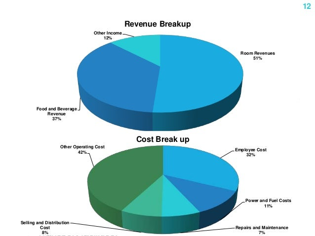 beer industry cost structure Basic structure of the chinese beer industry  cost structure,  all these factors heavily influence the future profitability of the chinese beer industry and.