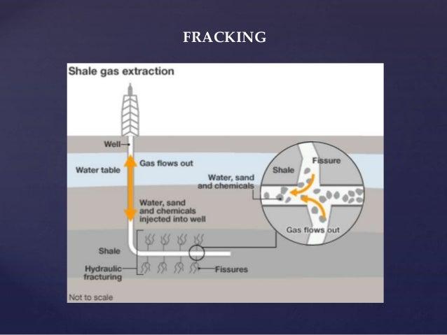 Compressed Natural Gas Vs Propane