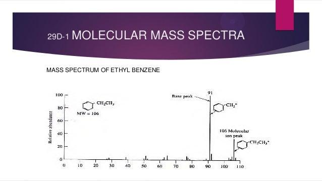 mass spectrometry chapter 29)