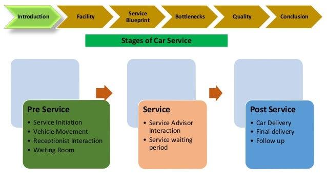 Car service station stu introduction facility service blueprint bottlenecks quality conclusion agenda of presentation 3 stages of car malvernweather Images