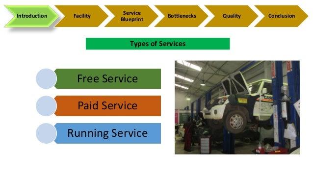 Car service station stu blueprint bottlenecks quality conclusion 4 malvernweather Image collections