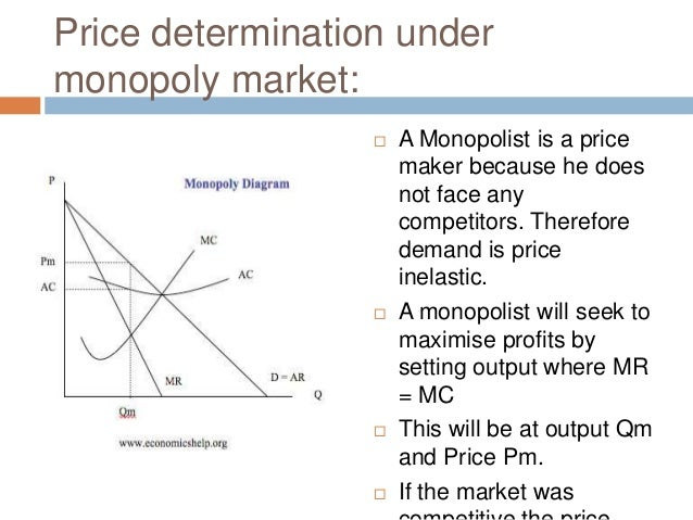 price and output determination under monopoly