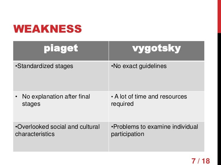 strength and weakness of satir model Including traits, attitudes, behaviors, and personality strengths and weaknesses  more  way that satir (1972) set up her family sculpting for example, say.