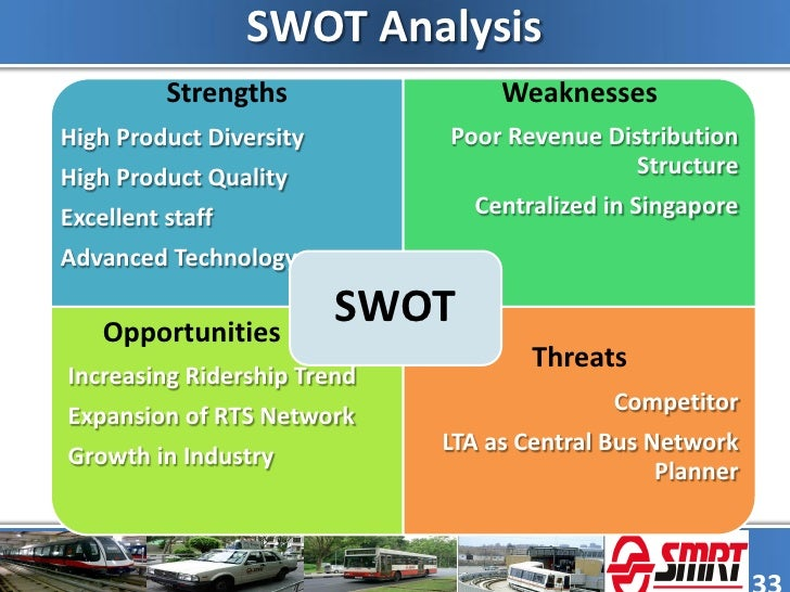 swot analysis of rail wheel factory Rail industry 2018 global analysis by key players: lucchini rs, rail wheel factory, bonatrans, ministry of steel, amsted rail, semco, arrium, kolowag.