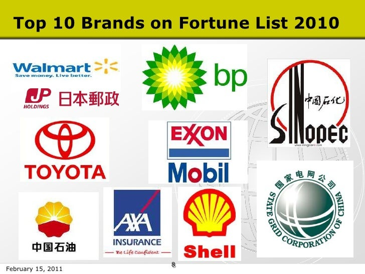 characteristics of top 100 companies The fortune 1000 is an annual list of the 1000 largest companies measured by revenue compiled by the american which measures the top 500 companies measured by.
