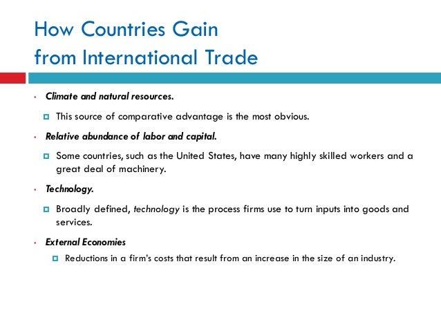 International Trade Microeconomics