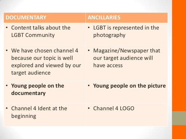 DOCUMENTARY                    ANCILLARIES• Content talks about the      • LGBT is represented in the  LGBT Community     ...
