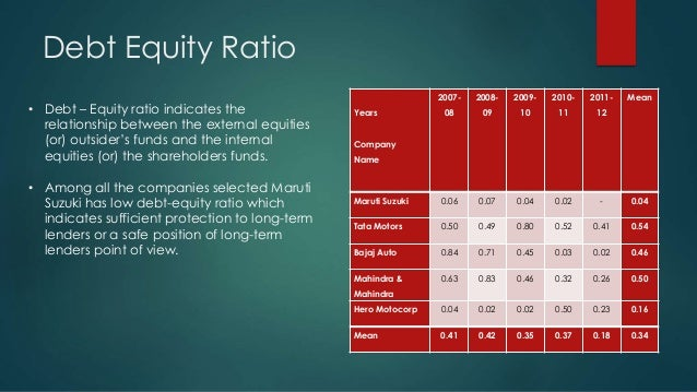 analysis of capital structure of tata motors Products launched in the year capital expenditure 09 03 08 11 tata motors tata daewoo jaguar land rover including capitalised r&d commercial vehicles commercial vehicles passenger vehicles `31,751 cr subject 72nd annual report 2016-17 01 corporate overview introducing tata motors 02 an exciting and eventful year 06 key.