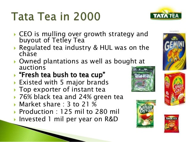 swot analysis of tata tea Term paper topic-product life cycle, swot analysis and competitive analysis of starbucks submitted by.